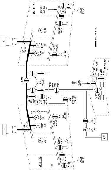 Mathematical Modeling and Simulation of a Twin-Engine