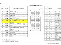 1995 Honda Civic Fuse Diagram