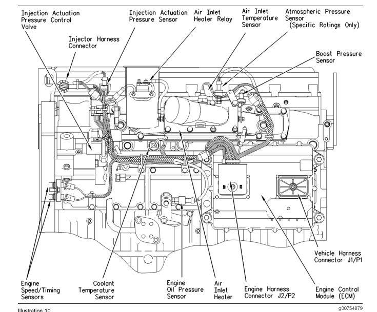 Caterpillar C7 Engine Diagram - General Wiring DiagramGeneral Wiring Diagram