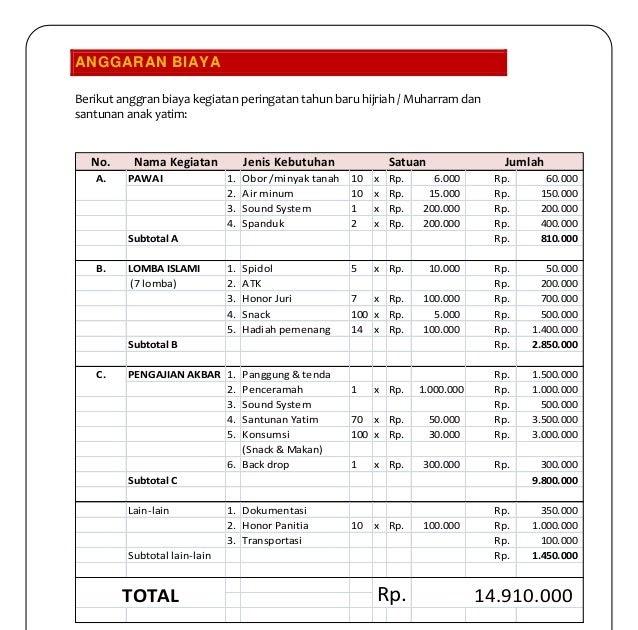Contoh Proposal Acara 1 Muharram