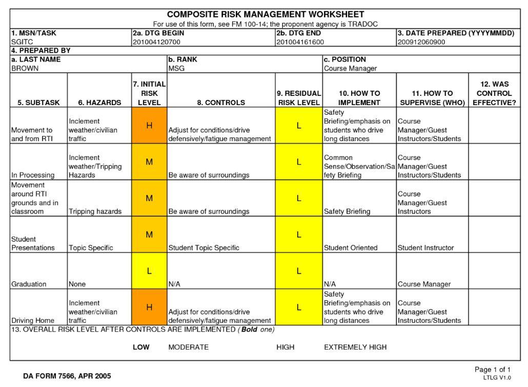 34 Composite Risk Management Worksheet Example Worksheet Resource Plans