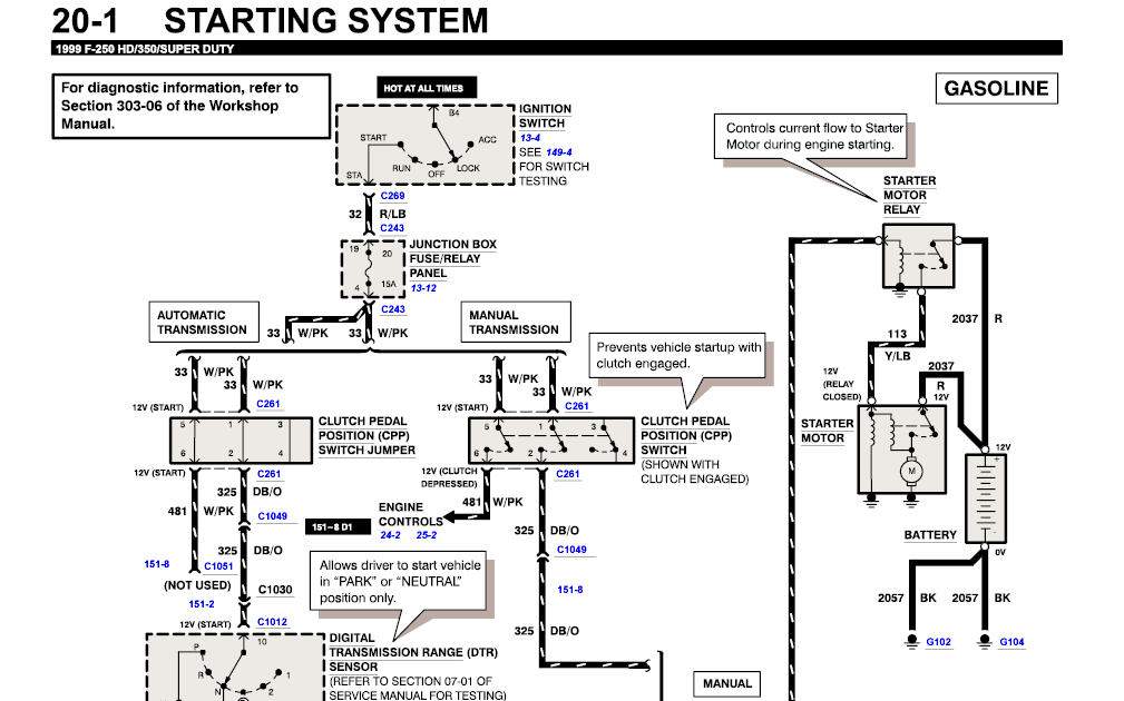 1973 ford f 250 ignition switch wiring diagram 32 ford f250 starter solenoid wiring diagram wiring diagram list  32 ford f250 starter solenoid wiring