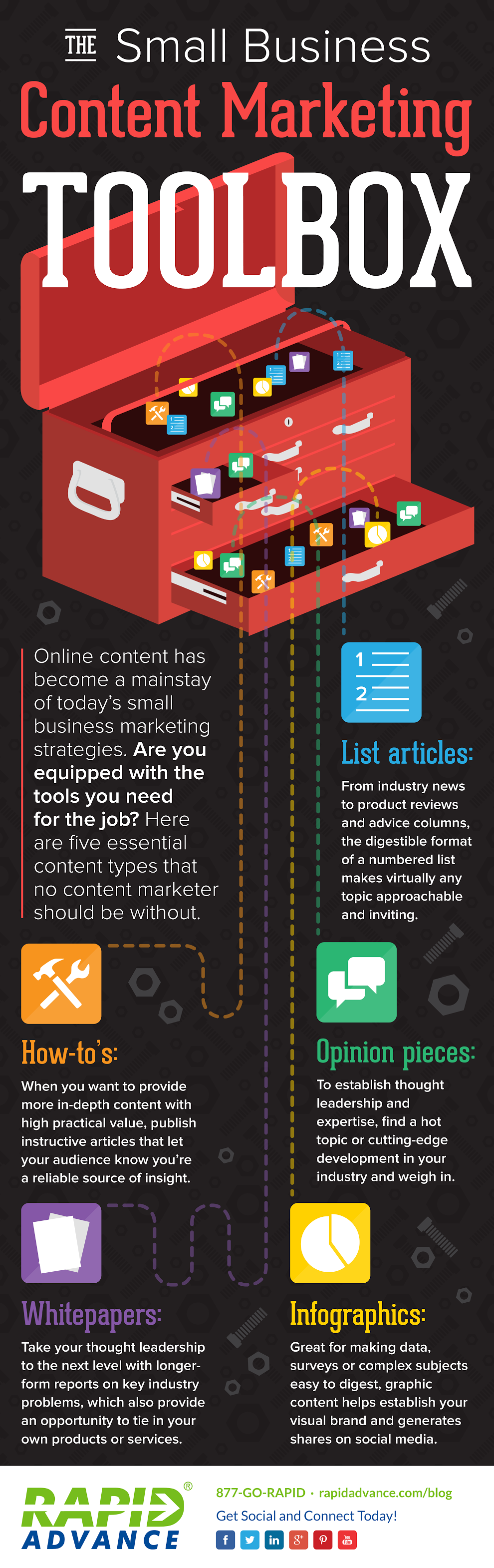 Infographic: The Small Business Content Marketing Toolbox