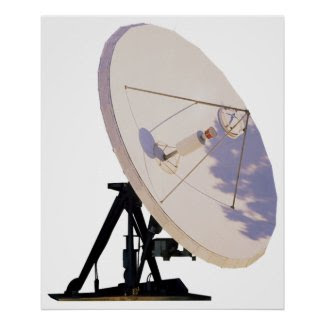 Satellite Dish Posters