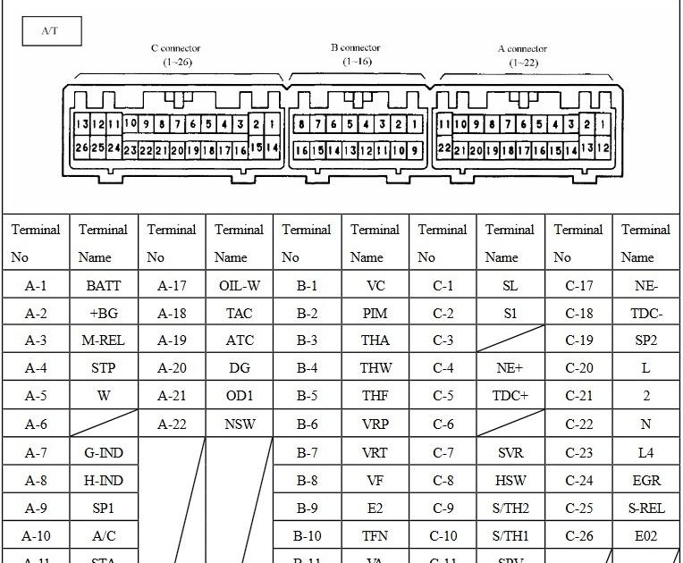 Toyota 1kz Te Ecu Wiring Diagram    Eightstrings