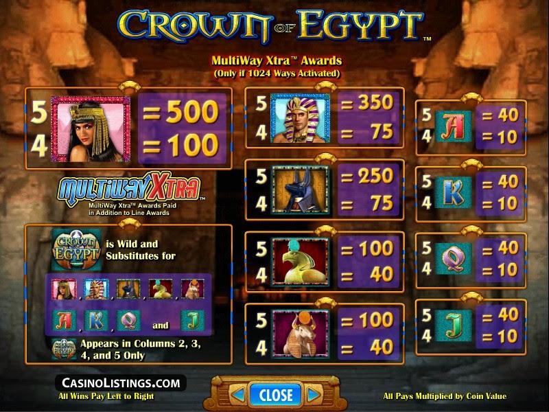 Winning on crown of egypt slot machine