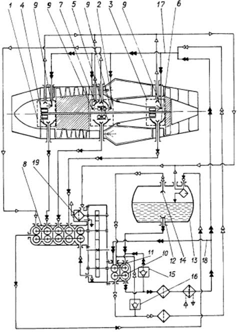Aviation gas turbine engine oil system