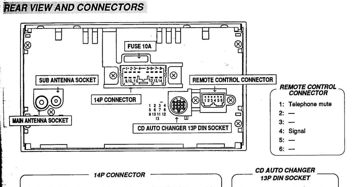 Pontiac 400 Starter Wiring