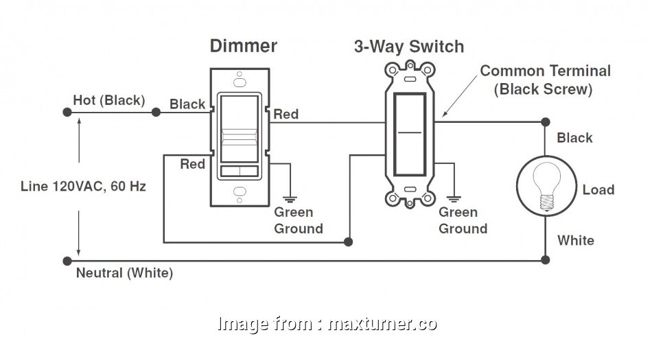 Diagram Dimmer Switch Wiring Diagram Free Download Full Version Hd Quality Free Download Diagramhitex Operepieriunite It
