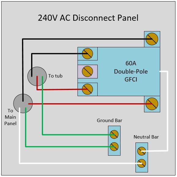 18 Unique 50 Amp Sub Panel Wiring Diagram
