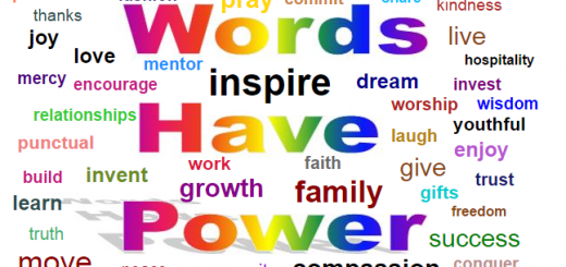 Pick Motivational Quotes Words That Describe Your 2015 New Face