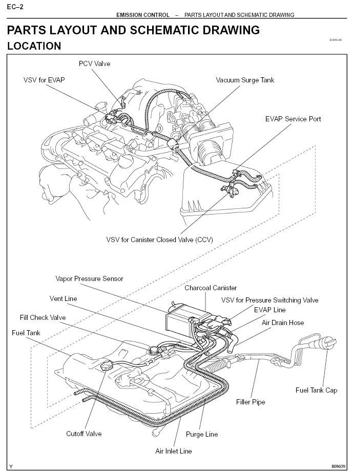 diagram] 2000 toyota echo engine diagram full version hd quality engine  diagram - mvswiring.osservatoriodelbiellese.it  osservatorio