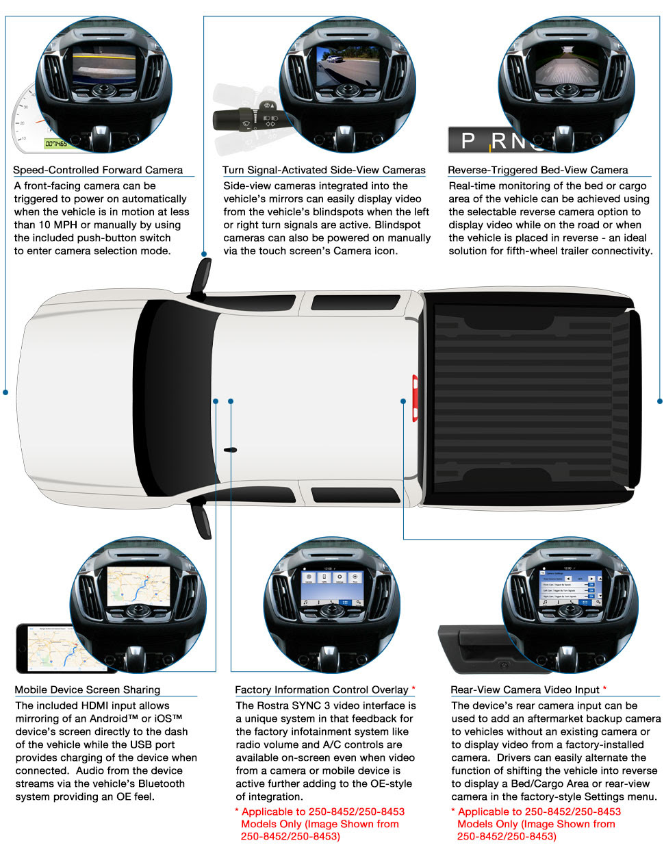 Ford Sync 3 Multi Camera System For Factory Lcd Screen