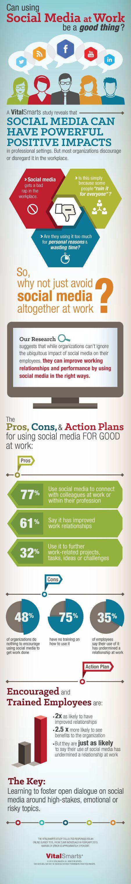 Can Using Social Media At Work Be A Good Thing - infographic