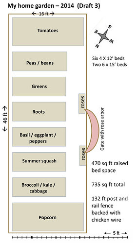 2014 home garden diagram v6.pptx