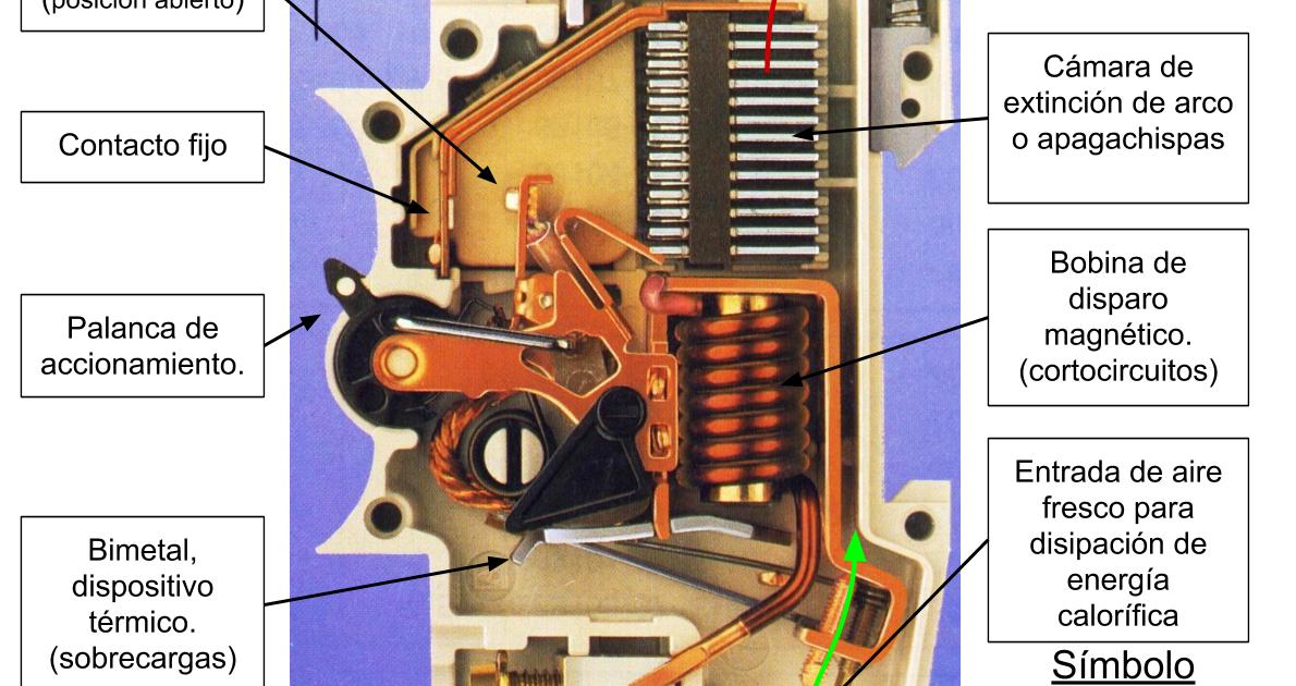 Ciencia ingenieril interruptores magnetot rmicos - Interruptor general automatico ...
