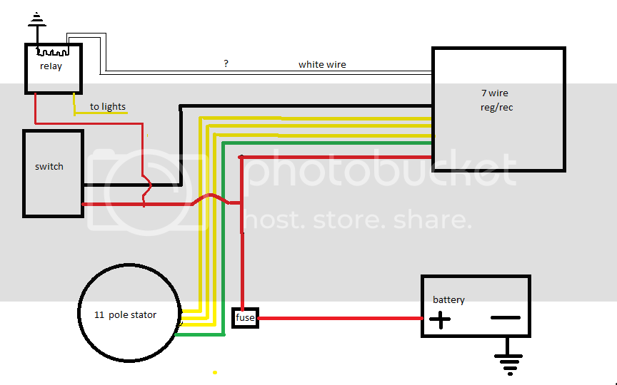 Diagram Gy6 8 Pole Stator Wiring Diagram 7 Mb New Update December 17 2020 Full Version Hd Quality Wiring Diagram Coolwiring Venditabirraartigianale It