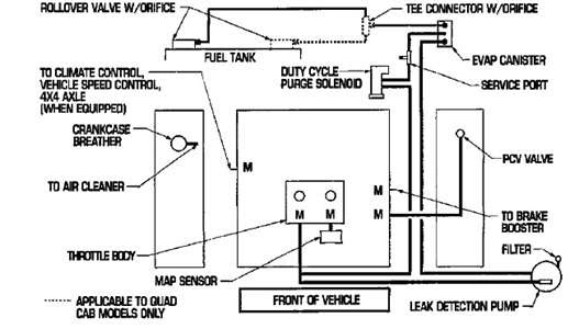 2002 Dodge Dakota Evap System Diagram
