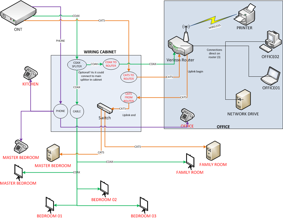 Wiring Diagram For Landline Phone