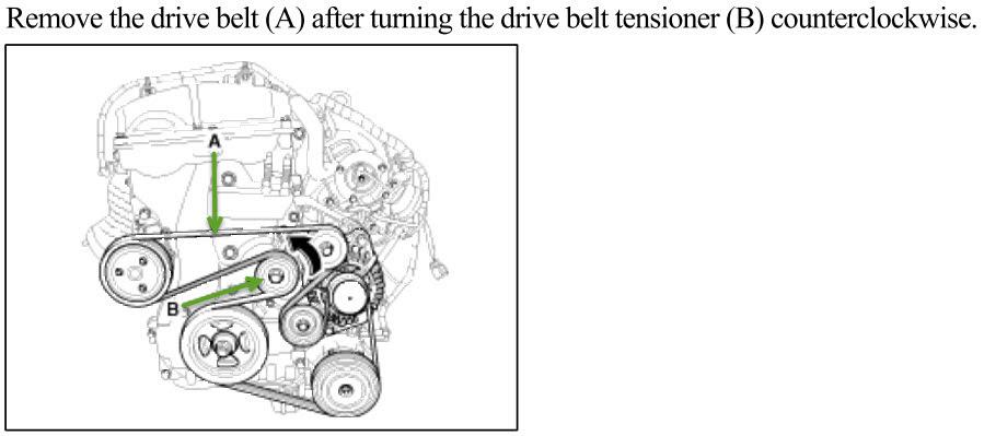 2012 Kia Forte Ex Serpentine Belt Diagram 2006 Chevy Malibu Fuse Box Diagram Begeboy Wiring Diagram Source