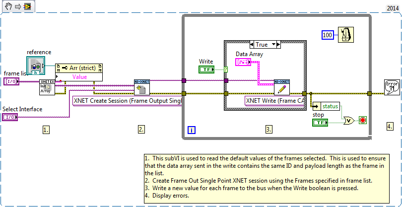 Handling Remote Frames With Ni Xnet In Labview National Instruments