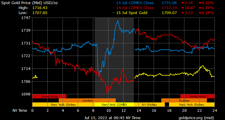 http://goldprice.org/charts/gold_3d_b_o_USD_x.png?0.8844047616998465