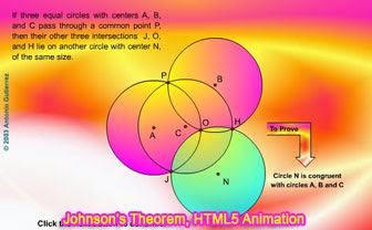 Johnson's Theorem: Intersecting Circles, Congruence, Four Circles, HTML5 animation