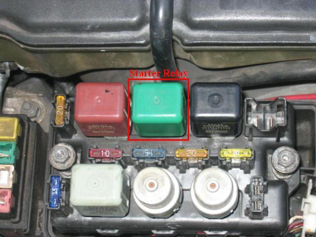 Fuse Box On Subaru Forester