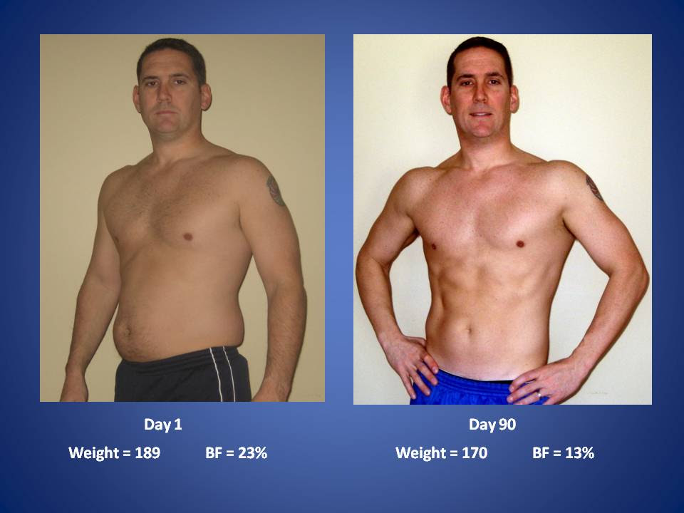 how can body fat percentage be measured