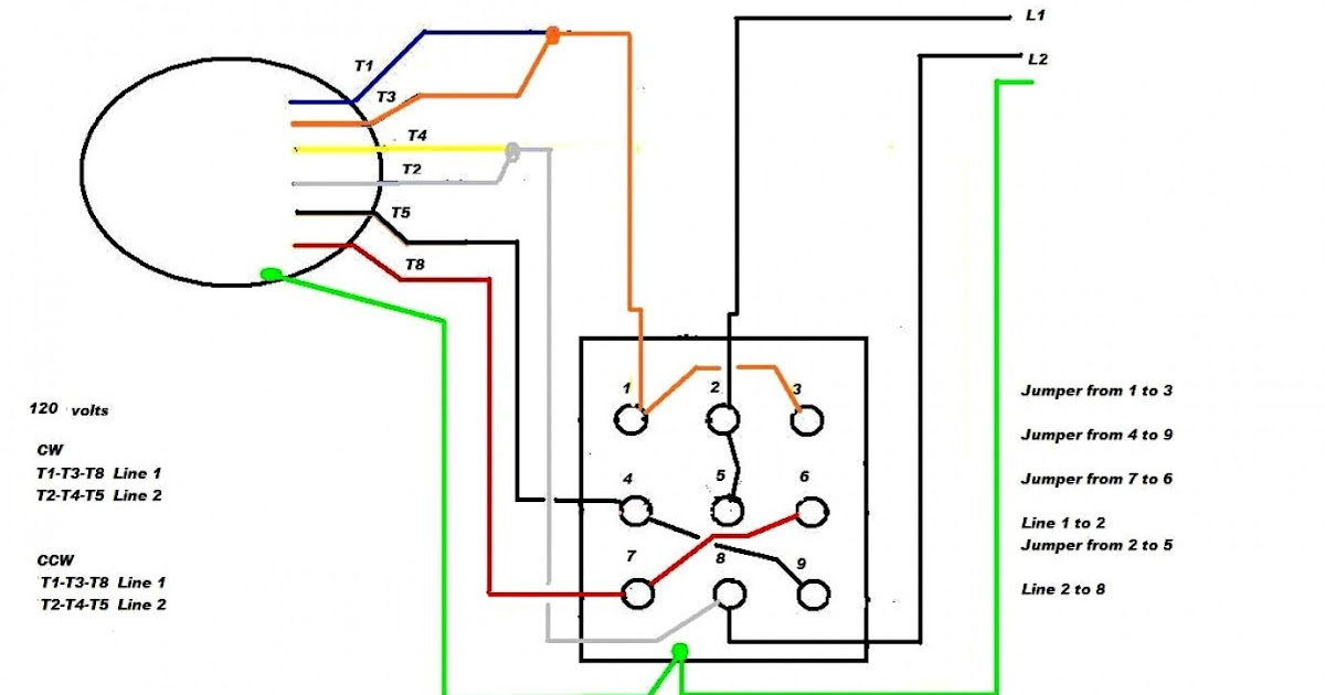 Diagram 3 Phase Receptacle Wiring Diagram Full Version Hd Quality Wiring Diagram Diagramstarkn Opendayfranchising It