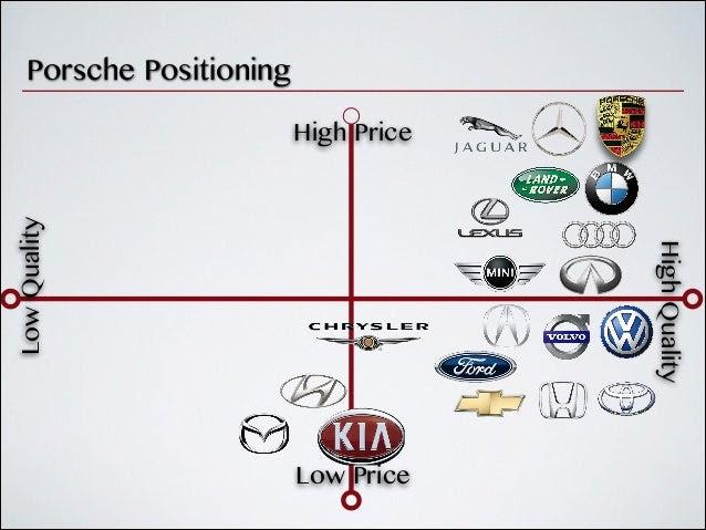 porsche strategic marketing analysis 8 638