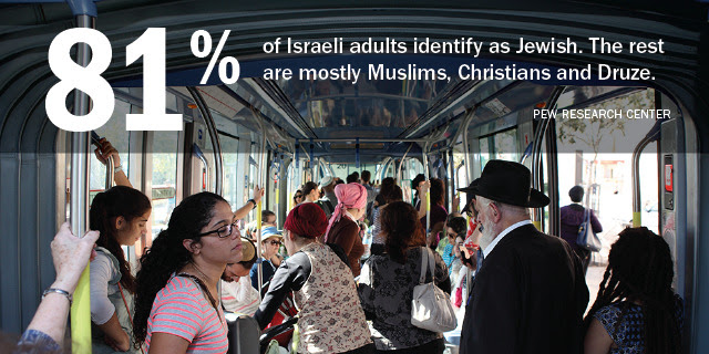 pewresearch:Nearly 70 years after the establishment of the modern State of Israel, its Jewish population remains united behind the idea that Israel is a homeland for the Jewish people and a necessary refuge from rising anti-Semitism around the globe. But alongside these sources of unity, a major new survey by Pew Research Center also finds deep divisions in Israeli society – not only between Israeli Jews and the country's Arab minority, but also among the religious subgroups that make up Israeli Jewry.(Read the report in Arabic orHebrew.)Israel's Religiously Divided Society