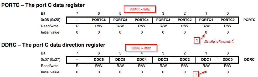 PORTC control register