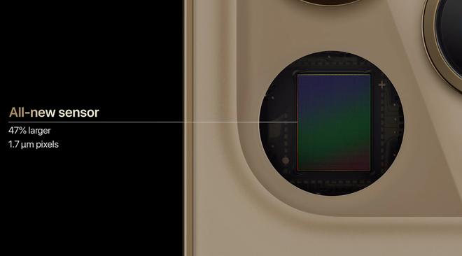Camera trên iPhone 12 Pro Max: đòn tấn công nghiêm túc của Apple vào máy ảnh mirrorless - Ảnh 4.