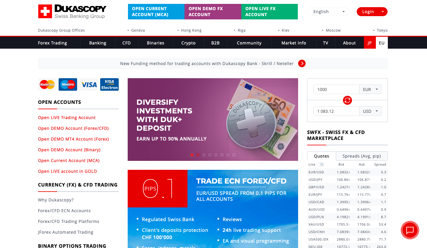 dukascopy review safetrading