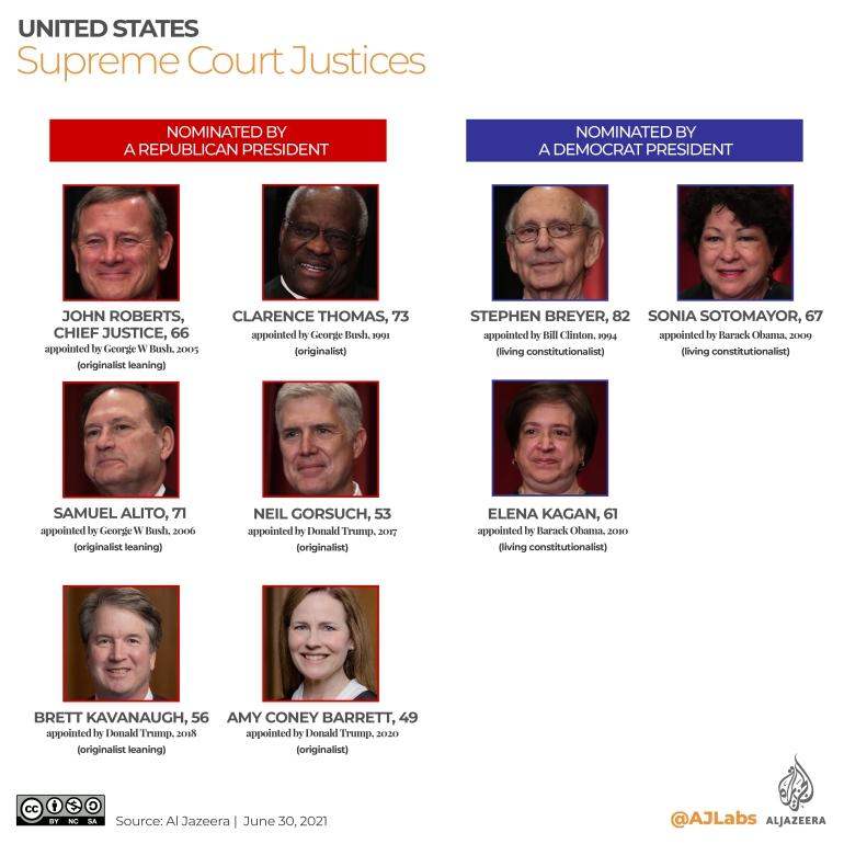 Justice Breyer and the great drama of the US Supreme Court | Politics | Al  Jazeera