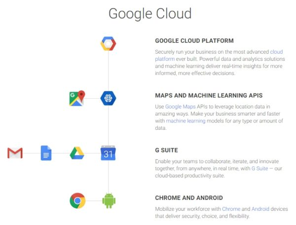 google-cloud-600x456.jpg