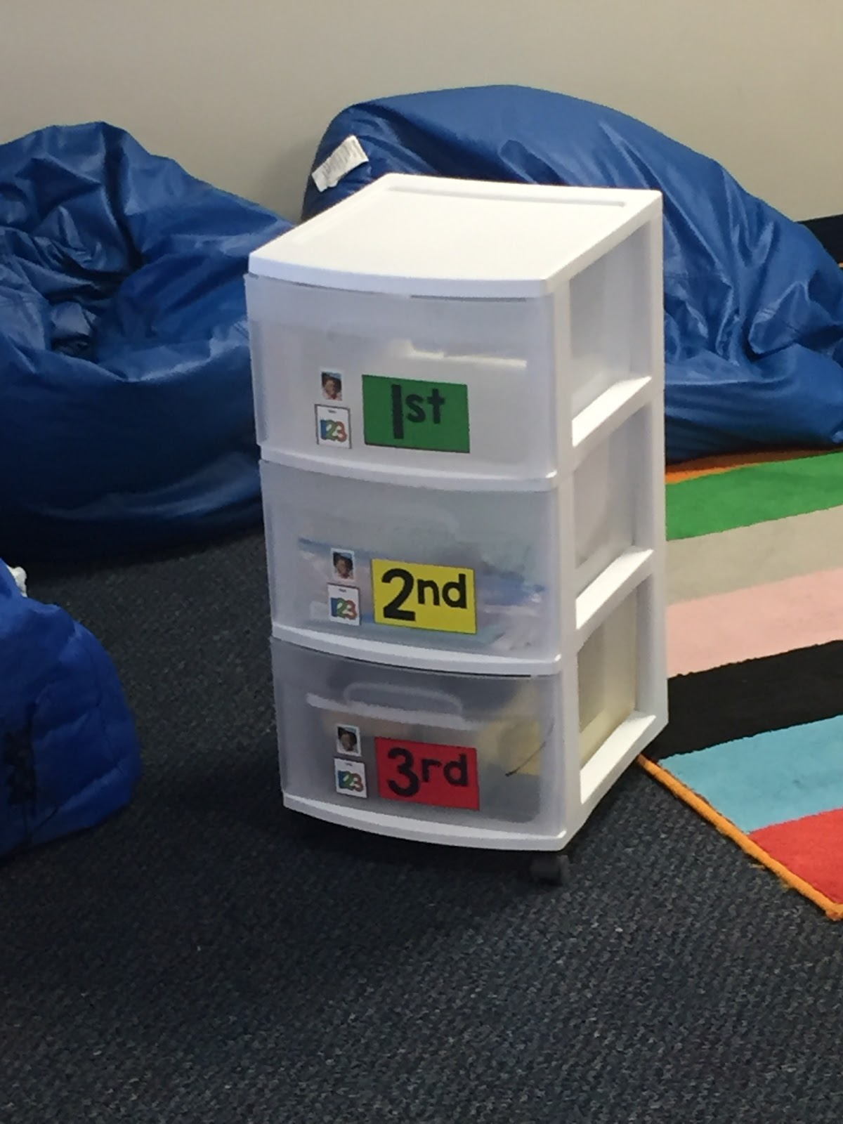 A bin with three drawers labeled 1st, 2nd and 3rd provides an example of a structured work system