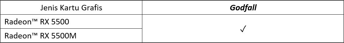 List Promo Radeon™