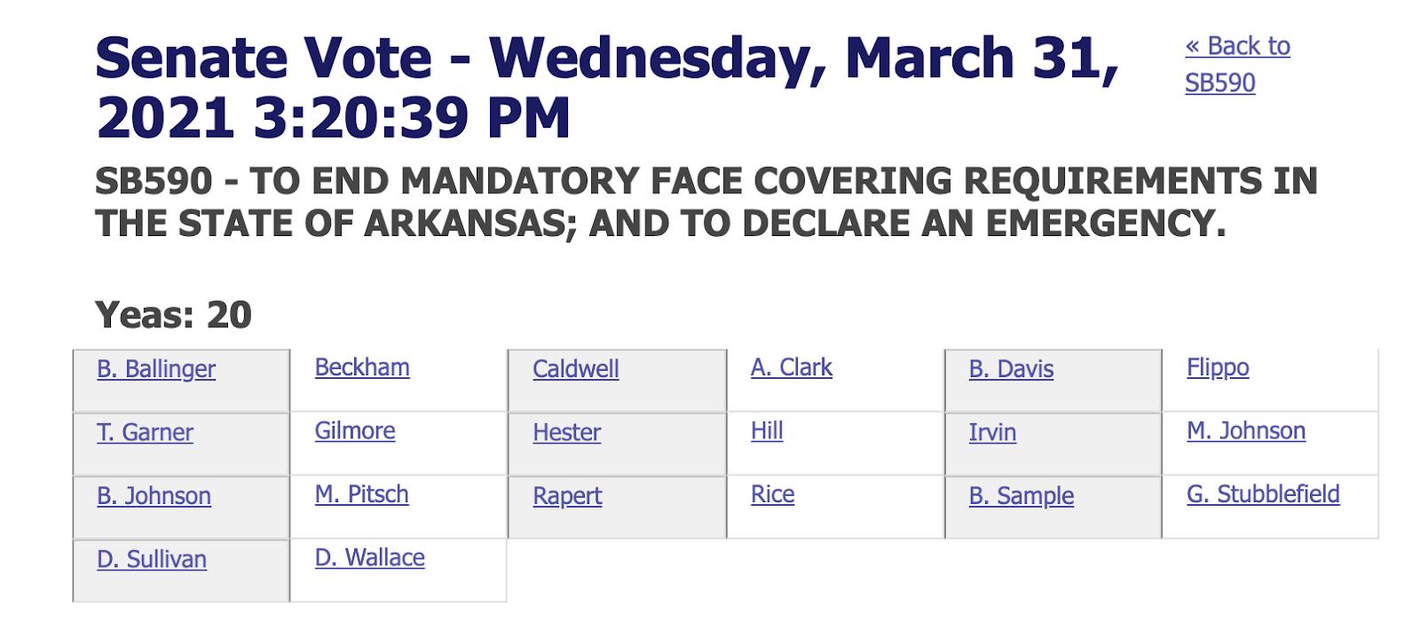 SB590 Senate floor votes