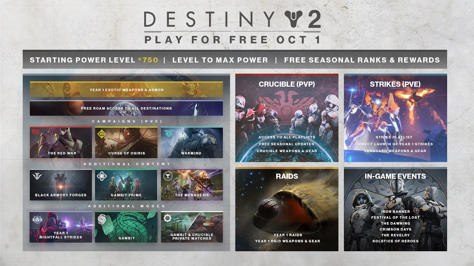 Destiny 2: Forsaken Beginner's Guide 2