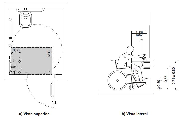 Área de aproximação para o uso do lavatório.