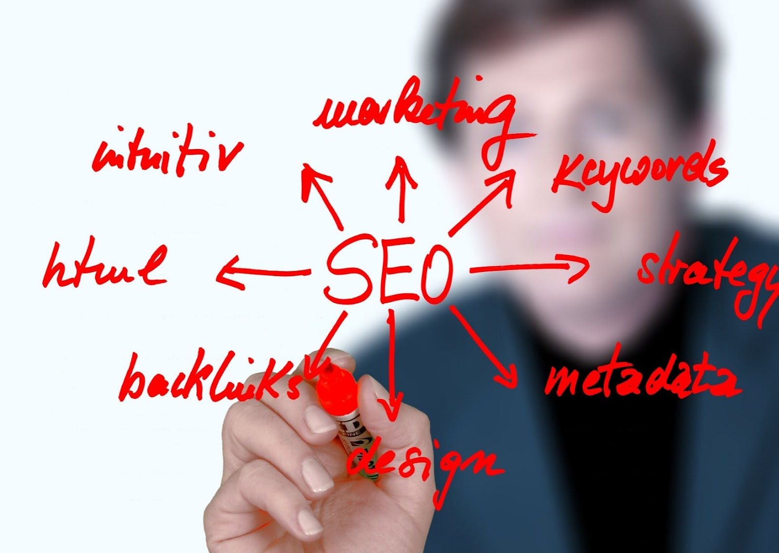 Search Engine Optimization Links