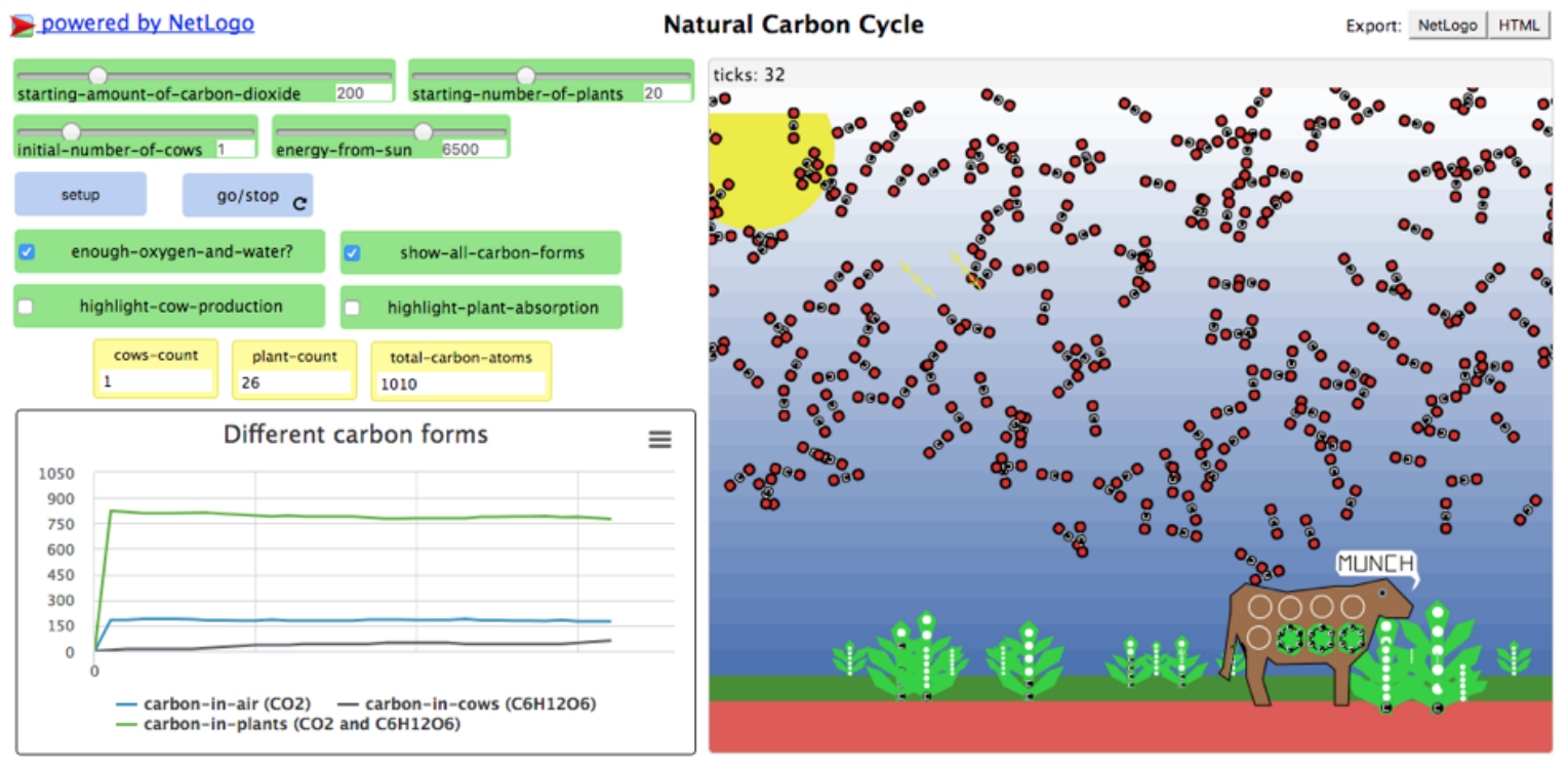 Carbon Cycle Simulation in NetLogo