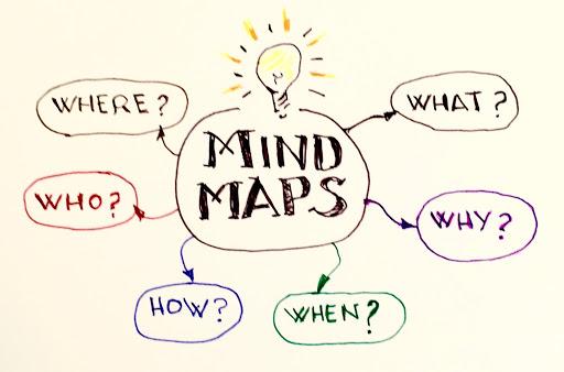 sơ đồ tư duy Mindmap