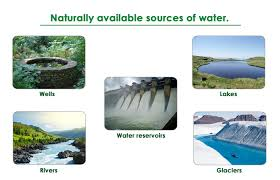 Image result for water sources