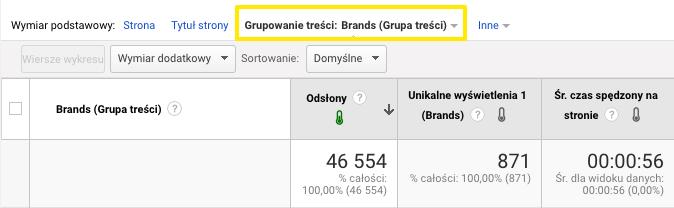 grupowanie treści w interfejsie google analytics