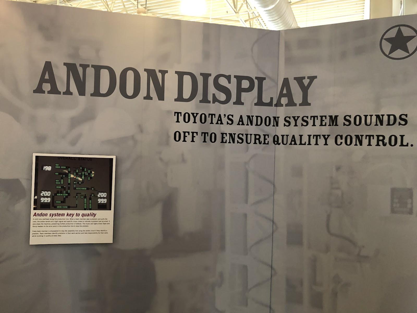 Andon Display