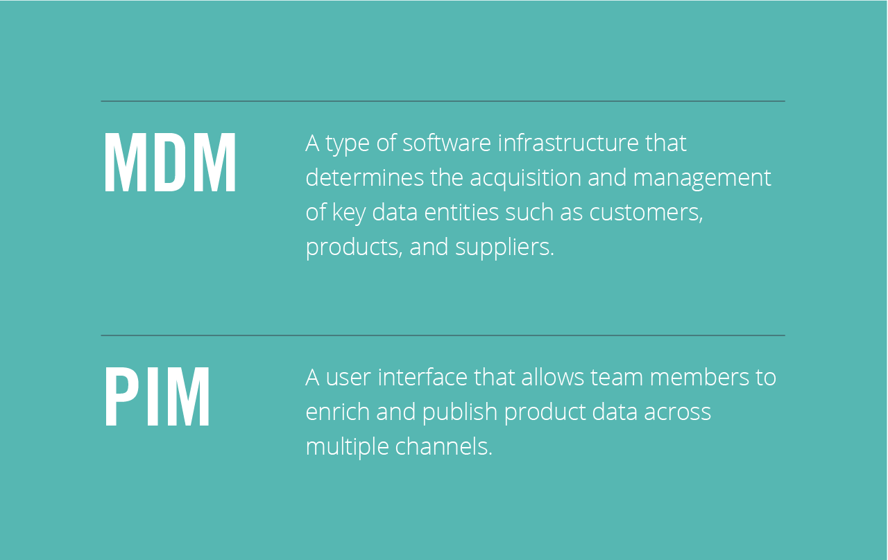 What are MDM and PIM?