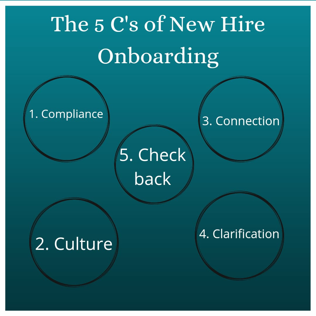 5Cs of New Hire Onboarding